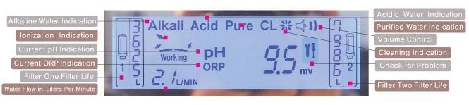 EOS-Platinion-9-Cell-Wasserionisator-Display-Anzeigefelder