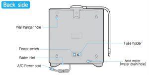 AquaVolta ECA plus Back Side diagram