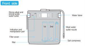 AquaVolta ECA plus Front Side diagram