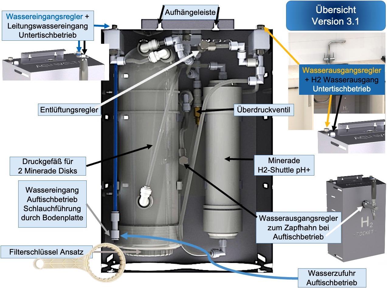 Aquavolta-H2-Roket-3-1-Uebersicht-fuer-Monatege-Auftisch-und-Untertisch