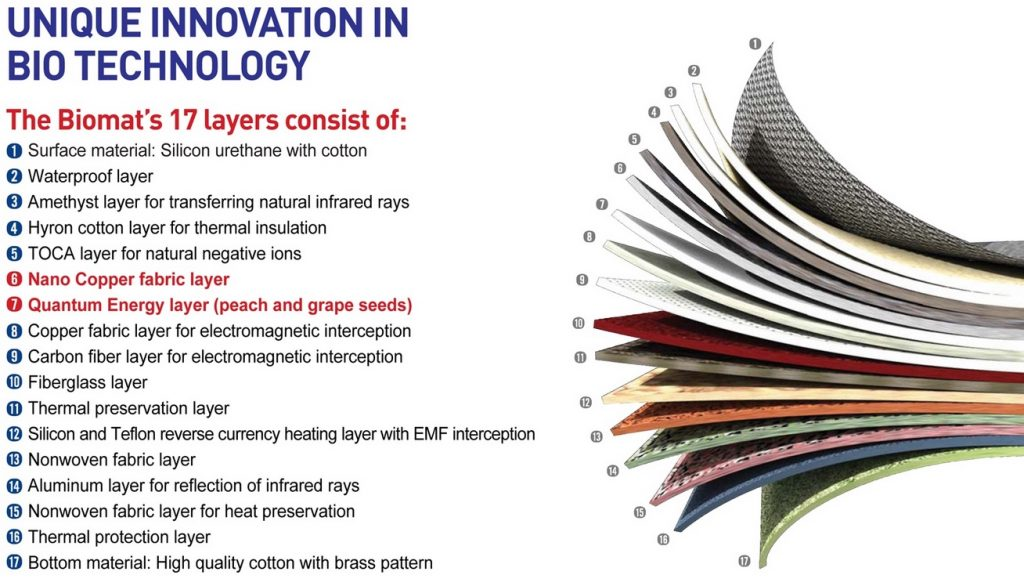 Amethyst-Biomat-layers-1024x586zoJKUp0noAdk3