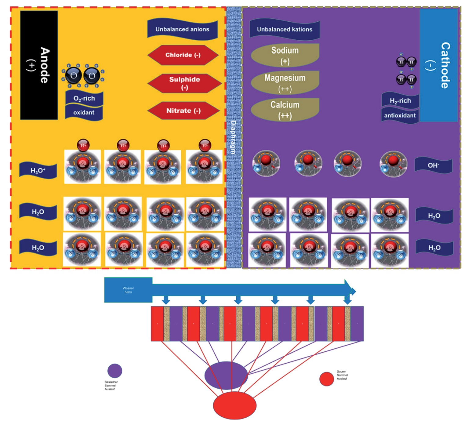 diaphragm-electrolysis-cell