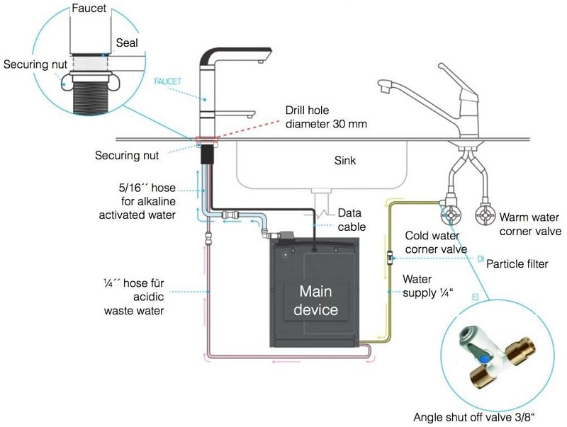 AquaVolta-Elegance-Under-the-Counter-Water-Ionizer-installation-diagram-2