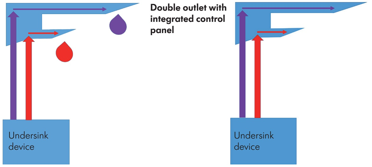 EAW-Undersink-water-ionizer-technology-1