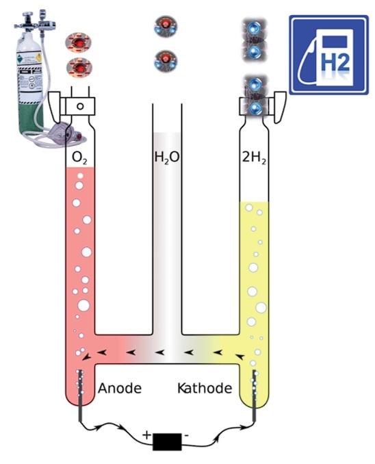 EAW-75-Hofmann-Voltameter