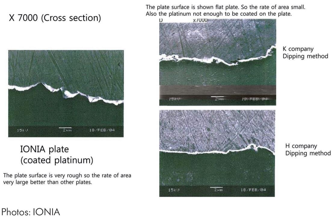 EAW-84-Ionia-coated-titanium-plate