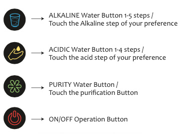 EOS-TOUCH-Water-Ionizer3