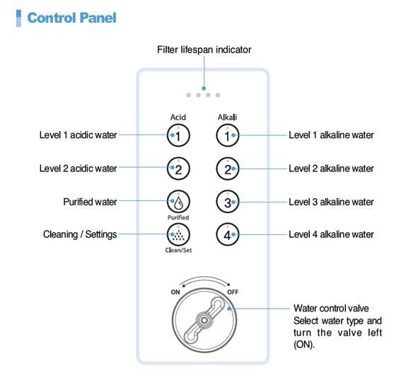 aquavolta-basic-control-panelF4YAfHlony9y0