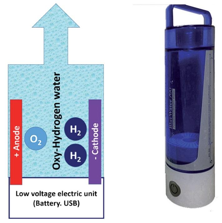Oxy-Hydrogen-generators