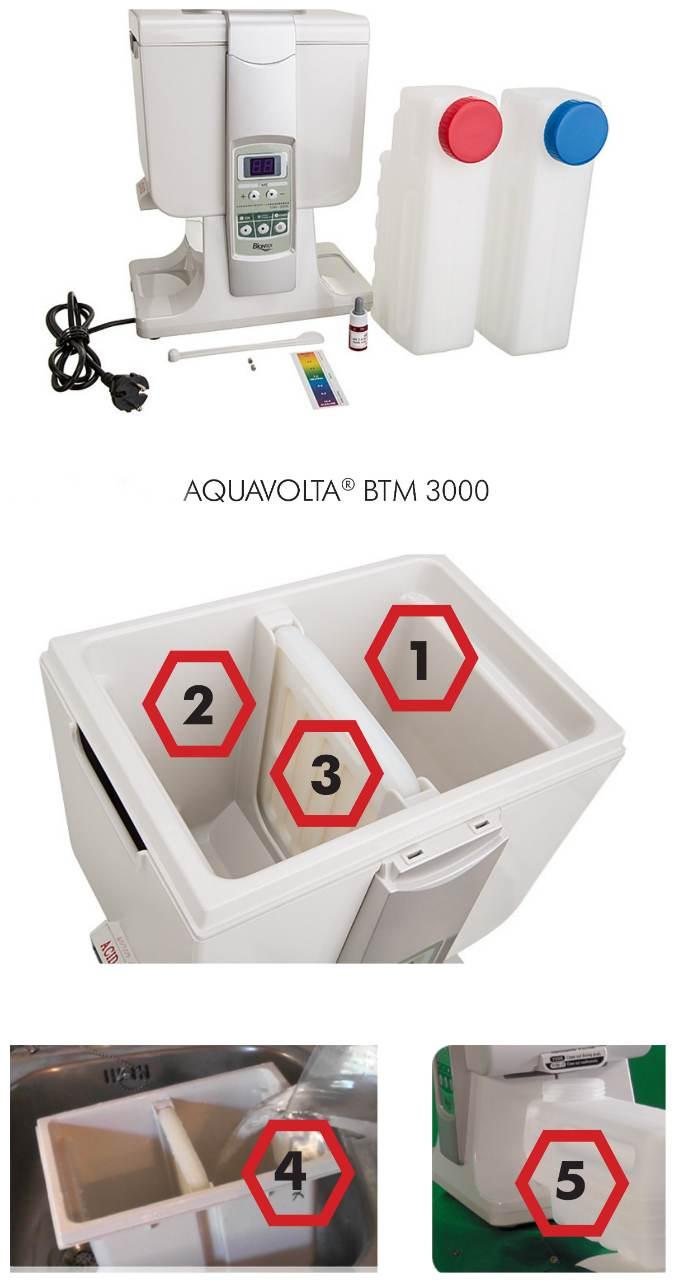 Aquavolta-BTM-3000-3