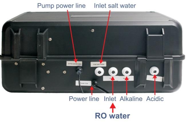 AquaVolta-HCLO-Mini-back_2