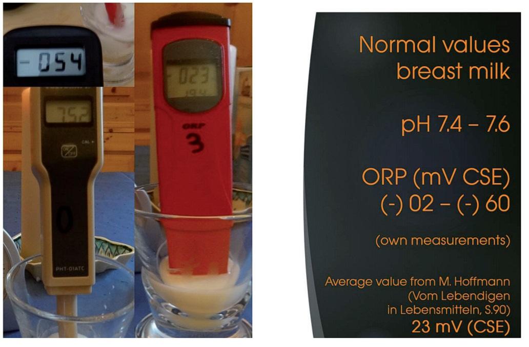 Breast-milk-normal-values5IyUZTqV08dZd
